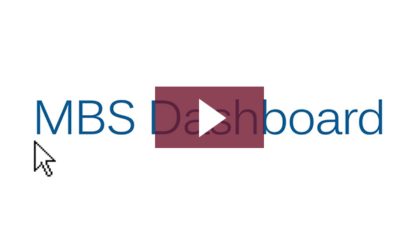 Make Informed Business Decisions with Dashboard